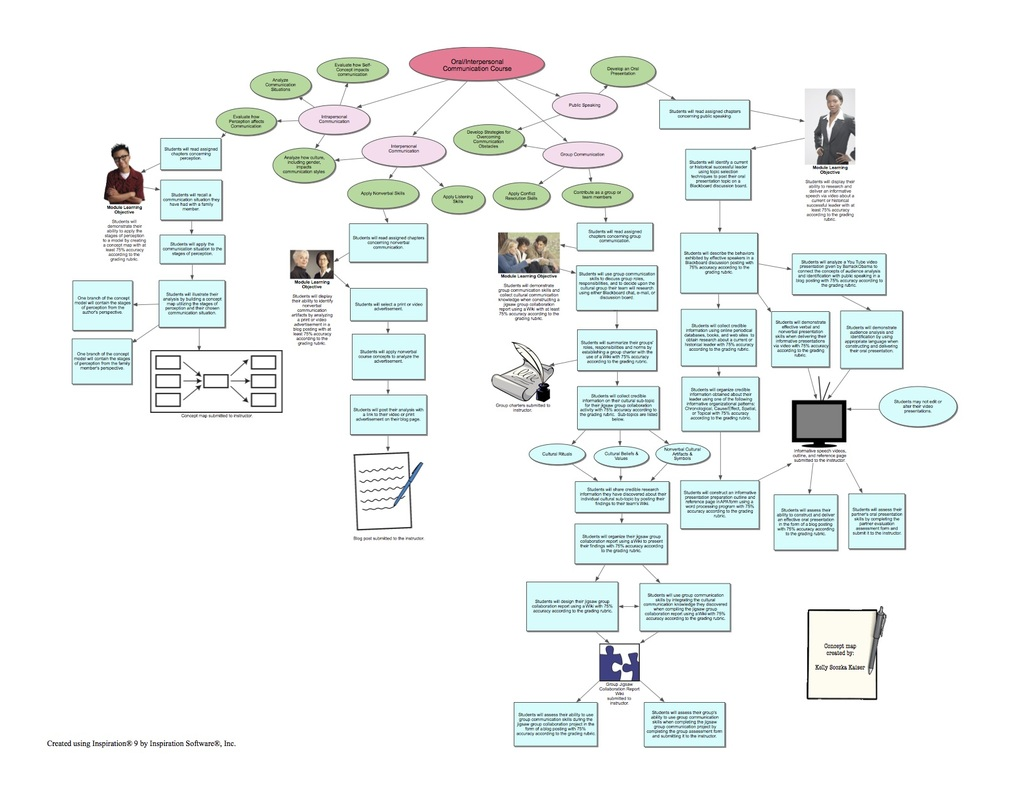 interpersonal communication final project Resources: associate program material: final project overview and timeline, associate program material: final project case studies choose a case study from the.
